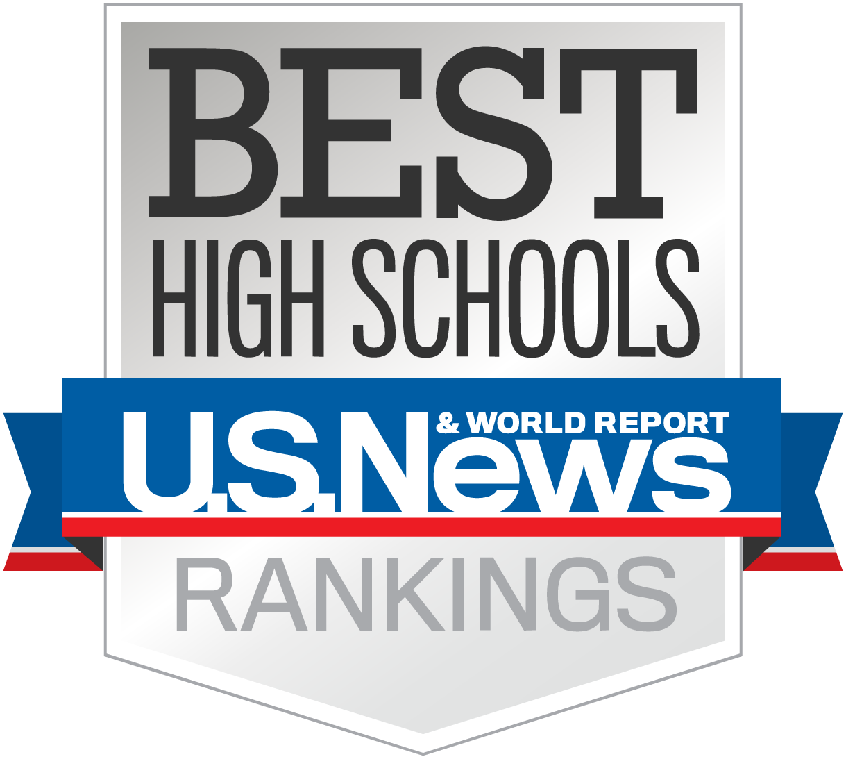 Norton High School Ranking Logo